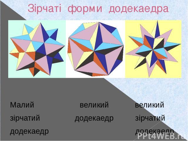 Зірчаті форми додекаедра Малий великий великий зірчатий додекаедр зірчатий додекаедр додекаедр