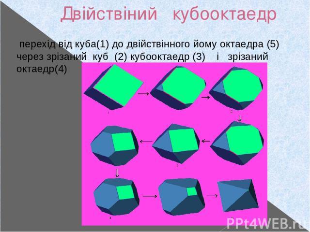 Двійствіний кубооктаедр перехід від куба(1) до двійствінного йому октаедра (5) через зрізаний куб (2) кубооктаедр (3) і зрізаний октаедр(4)