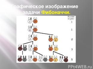 Графическое изображение задачи Фибоначчи.