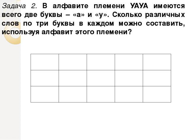 Задача 2. В алфавите племени УАУА имеются всего две буквы – «а» и «у». Сколько различных слов по три буквы в каждом можно составить, используя алфавит этого племени?