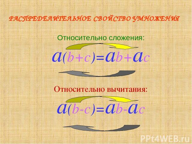 РАСПРЕДЕЛИТЕЛЬНОЕ СВОЙСТВО УМНОЖЕНИЯ Относительно сложения: a(b+c)=ab+aс Относительно вычитания: a(b-c)=ab-aс