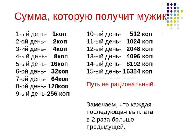 Сумма, которую получит мужик 1-ый день- 1коп 2-ой день- 2коп 3-ий день- 4коп 4-ый день- 8коп 5-ый день- 16коп 6-ой день- 32коп 7-ой день- 64коп 8-ой день- 128коп 9-ый день-256 коп 10-ый день- 512 коп 11-ый день- 1024 коп 12-ый день- 2048 коп 13-ый д…