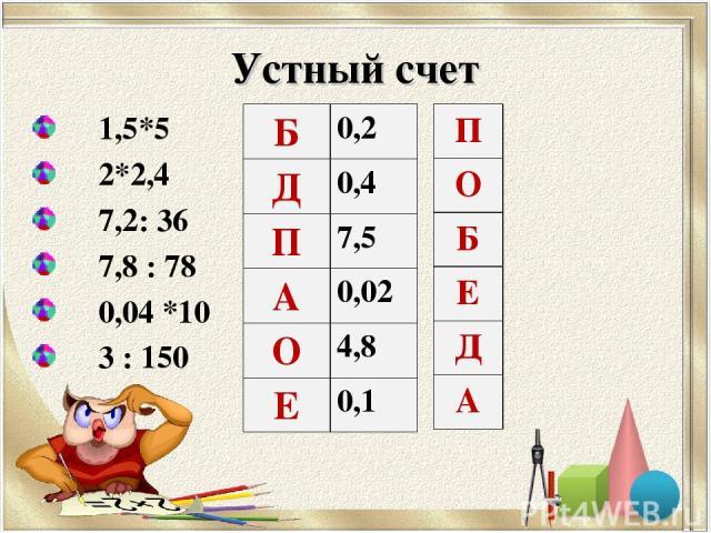 Устный счет 1,5*5 2*2,4 7,2: 36 7,8 : 78 0,04 *10 3 : 150 Б 0,2 Д 0,4 П 7,5 А 0,02 О 4,8 Е 0,1 П О Б Е Д А