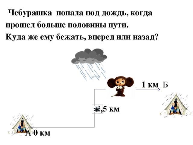 Чебурашка попала под дождь, когда прошел больше половины пути. Куда же ему бежать, вперед или назад? 1 км Б 0,5 км А 0 км