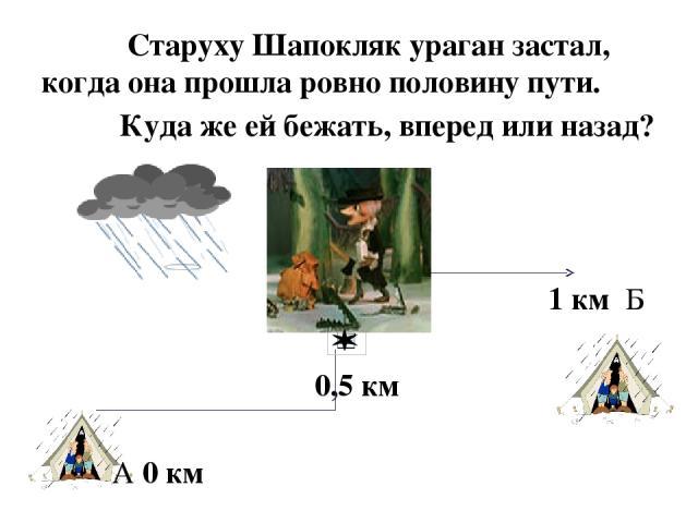 Старуху Шапокляк ураган застал, когда она прошла ровно половину пути. Куда же ей бежать, вперед или назад? 1 км Б 0,5 км А 0 км