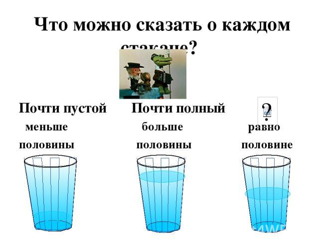 Что можно сказать о каждом стакане? Почти пустой Почти полный меньше больше равно половины половины половине