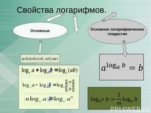 Свойства логарифмов. a>0,b>0,c>0, c≠1,n≠1 Основное логарифмическое тождество Осн