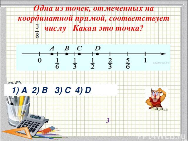 Одна из точек, отмеченных на координатной прямой, соответствует числу Какая это точка? 1)A 2)B 3)C 4)D 3