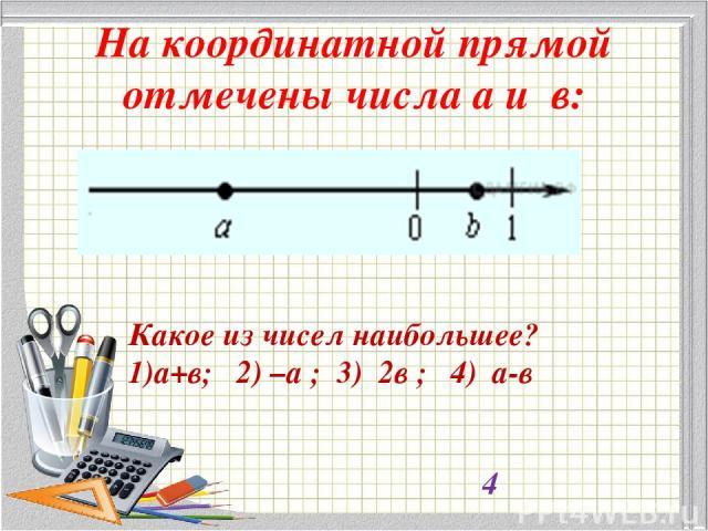 На координатной прямой отмечены числааи в: Какое из чисел наибольшее? 1)а+в; 2) –а ; 3) 2в ; 4) а-в 4