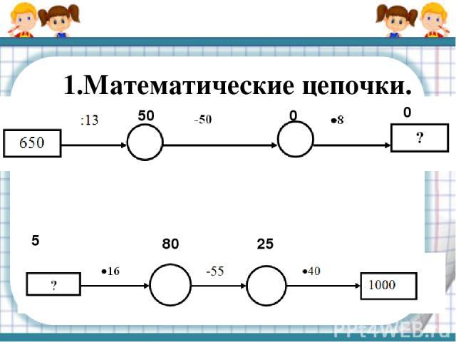 1.Математические цепочки. 50 0 25 80 0 5