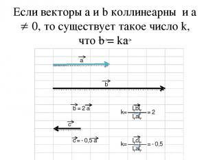 Если векторы а и b коллинеарны и а 0, то существует такое число k, что b = ka