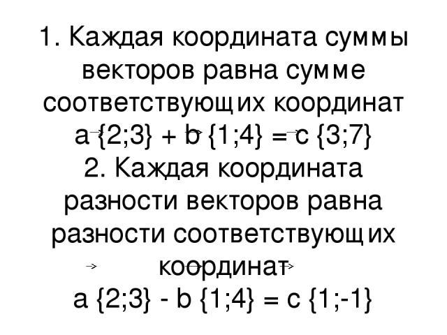 1. Каждая координата суммы векторов равна сумме соответствующих координат a {2;3} + b {1;4} = c {3;7} 2. Каждая координата разности векторов равна разности соответствующих координат a {2;3} - b {1;4} = c {1;-1}