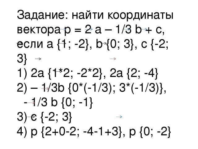 Задание: найти координаты вектора p = 2 a – 1/3 b + c, если a {1; -2}, b {0; 3}, c {-2; 3} 1) 2a {1*2; -2*2}, 2a {2; -4} 2) – 1/3b {0*(-1/3); 3*(-1/3)}, - 1/3 b {0; -1} 3) c {-2; 3} 4) p {2+0-2; -4-1+3}, p {0; -2}