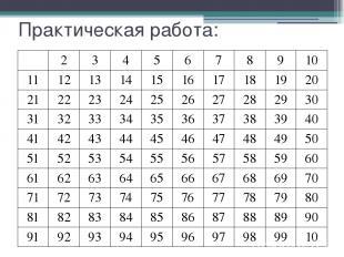 Практическая работа: 2 3 4 5 6 7 8 9 10 11 12 13 14 15 16 17 18 19 20 21 22 23 2