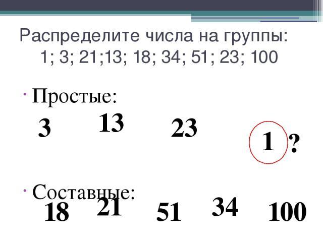 Распределите числа на группы: 1; 3; 21;13; 18; 34; 51; 23; 100 Простые: Составные: 3 13 23 21 18 34 100 51 1 ?