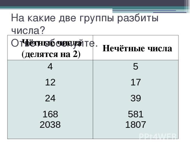 На какие две группы разбиты числа? Ответ обоснуйте. Чётные числа (делятся на 2) Нечётные числа 4 12 24 168 2038 5 17 39 581 1807