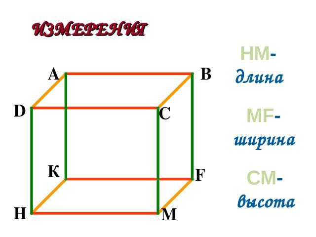 HM-длина MF-ширина CM-высота ИЗМЕРЕНИЯ