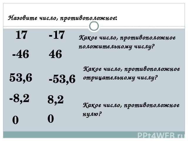Назовите число, противоположное: 17 -17 -46 46 53,6 -53,6 -8,2 8,2 0 0 Какое число, противоположное положительному числу? Какое число, противоположное отрицательному числу? Какое число, противоположное нулю?