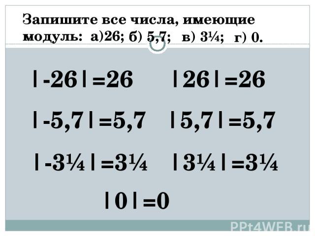 Запишите все числа, имеющие модуль: а)26; |-26|=26 |26|=26 б) 5,7; |-5,7|=5,7 |5,7|=5,7 в) 3¼; |-3¼|=3¼ |3¼|=3¼ г) 0. |0|=0 №956 bp[ ext,ybrf