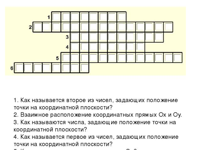 1. Как называется второе из чисел, задающих положение точки на координатной плоскости? 2. Взаимное расположение координатных прямых Ох и Оу. 3. Как называются числа, задающие положение точки на координатной плоскости? 4. Как называется первое из чис…