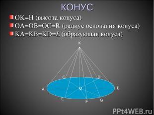 КОНУС OK=H (высота конуса) OA=OB=OC=R (радиус основания конуса) KA=KB=KD=L (обра