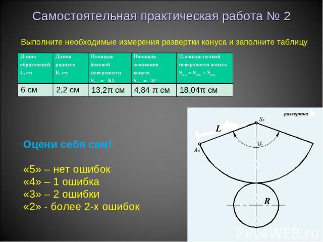 Самостоятельная практическая работа № 2 Выполните необходимые измерения развертки конуса и заполните таблицу Оцени себя сам! «5» – нет ошибок «4» – 1 ошибка «3» – 2 ошибки «2» - более 2-х ошибок Длина образующей L, см Длина радиуса R, см Площадь бок…