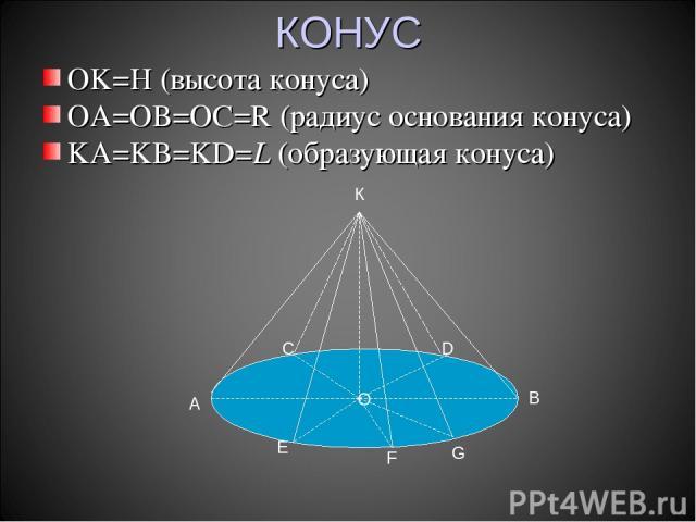 КОНУС OK=H (высота конуса) OA=OB=OC=R (радиус основания конуса) KA=KB=KD=L (образующая конуса) О А В К С D E F G