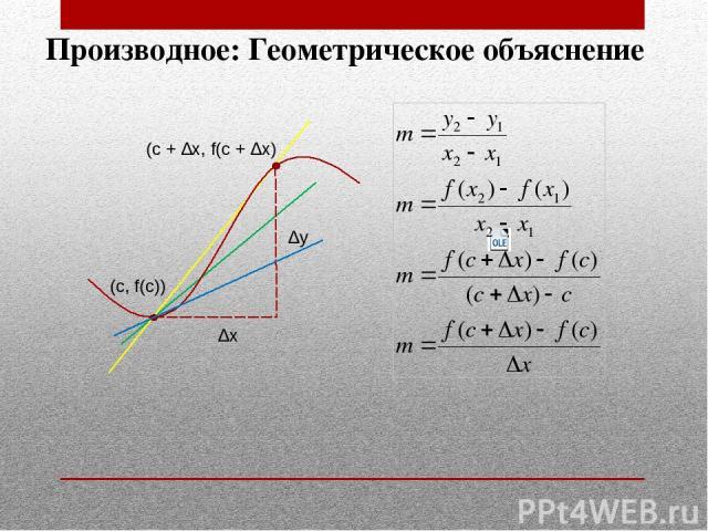 Производное: Геометрическое объяснение (с + ∆x, f(с + ∆x) (c, f(c)) ∆y ∆x