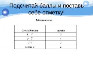 Подсчитай баллы и поставь себе отметку! Таблица итогов. Сумма баллов оценка 8 –