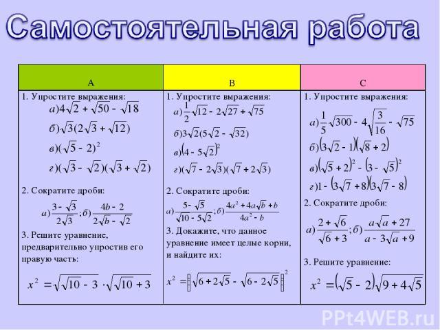 А В С 1. Упростите выражения: 2. Сократите дроби: 3. Решите уравнение, предварительно упростив его правую часть: 1. Упростите выражения: 2. Сократите дроби: 3. Докажите, что данное уравнение имеет целые корни, и найдите их: 1. Упростите выражения: 2…