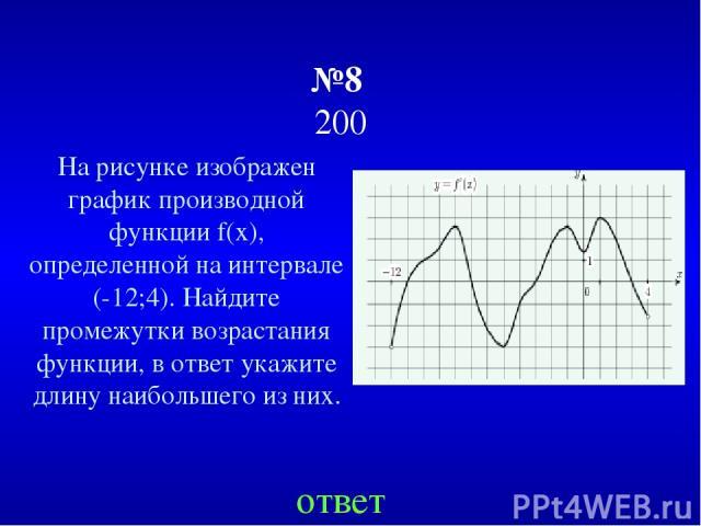 №8 200 На рисунке изображен график производной функции f(x), определенной на интервале (-12;4). Найдите промежутки возрастания функции, в ответ укажите длину наибольшего из них. ответ