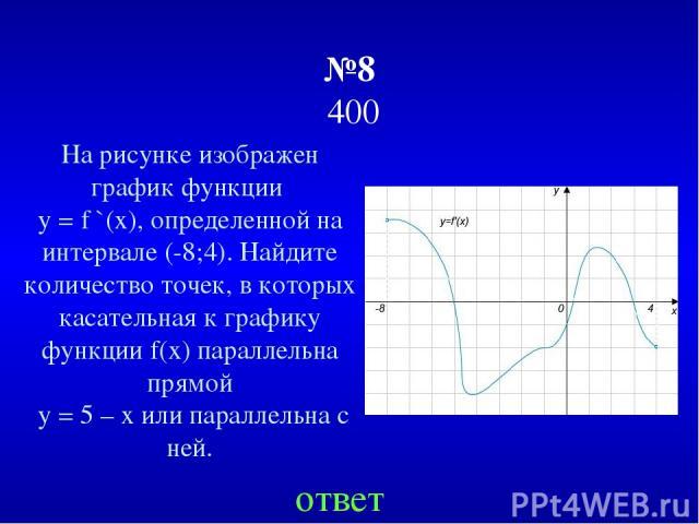 №8 400 ответ На рисунке изображен график функции y = f `(х), определенной на интервале (-8;4). Найдите количество точек, в которых касательная к графику функции f(x) параллельна прямой у = 5 – х или параллельна с ней.