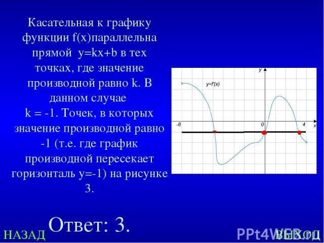 НАЗАД ВЫХОД Касательная к графику функции f(x)параллельна прямой у=kx+b в тех точках, где значение производной равно k. В данном случае k = -1. Точек, в которых значение производной равно -1 (т.е. где график производной пересекает горизонталь y=-1) …