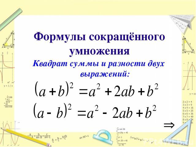 Формулы сокращённого умножения Квадрат суммы и разности двух выражений: