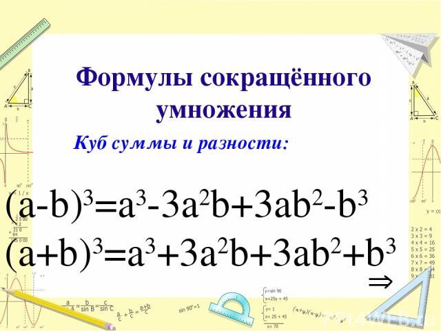 Формулы сокращённого умножения Куб суммы и разности: (a-b)3=a3-3a2b+3ab2-b3 (a+b)3=a3+3a2b+3ab2+b3