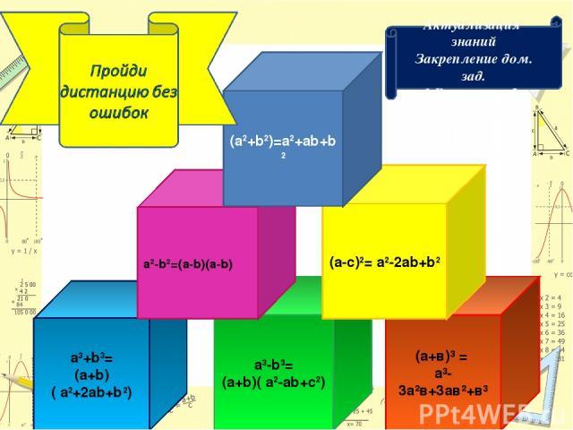 (а+в)³ = а³-3а²в+3ав²+в³ a3-b3= (a+b)( a2-ab+с2) (a-c)2= a2-2ab+b2 a3+b3= (a+b)( a2+2ab+b2) a2-b2=(a-b)(a-b) (а2+b2)=a2+ab+b2 Актуализация знаний Закрепление дом. зад. 1.Верховая езда