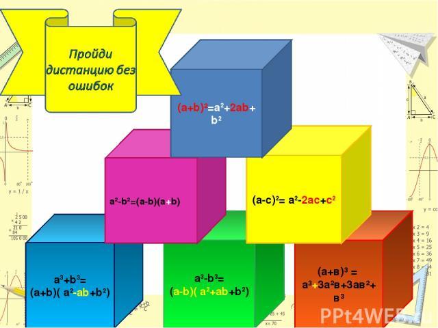 (а+в)³ = а³+3а²в+3ав²+в³ a3-b3= (a-b)( a2+ab+b2) (a-c)2= a2-2ac+c2 a3+b3= (a+b)( a2-ab+b2) a2-b2=(a-b)(a+b) (а+b)²=a2+2ab+b2
