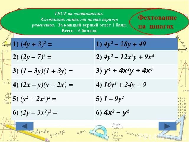 ТЕСТ на соотношение. Соединить линиями части верного равенства. За каждый верный ответ 1 балл. Всего – 6 баллов. Фехтование на шпагах 1) (4у + 3)2 = 1) 4у2 – 28у + 49 2) (2у – 7)2 = 2) 4у2 – 12х2у + 9х4 3) (1 – 3у)(1 + 3у) = 3) у4 + 4х3у + 4х6 4) (2…