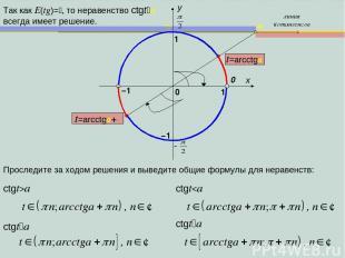 x y 1 0 1 –1 0 линия котангенсов a –1 Проследите за ходом решения и выведите общ