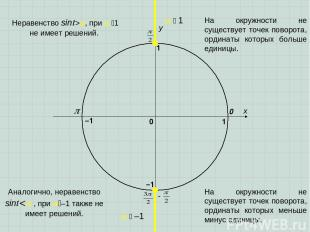 x y 0 1 0 1 –1 –1 a 1 a –1 Аналогично, неравенство sinta, при a 1 не имеет решен