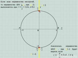 x y 0 1 0 1 –1 –1 a 1 a –1 Если знак неравенства нестрогий, то неравенство sint