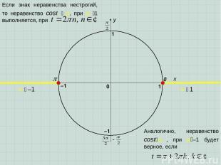 x y 0 1 0 1 –1 –1 a 1 a –1 Если знак неравенства нестрогий, то неравенство cost