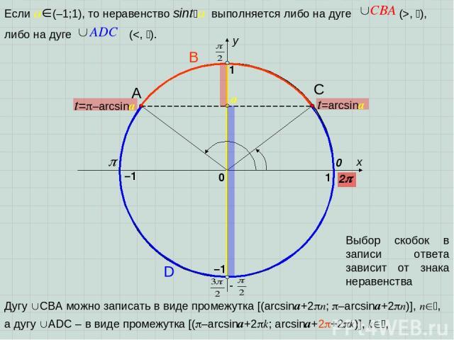 x y 0 1 0 1 t=arcsina t= –arcsina a –1 –1 2 A D B C Выбор скобок в записи ответа зависит от знака неравенства Дугу CBA можно записать в виде промежутка [(arcsina+2 n; –arcsina+2 n)], n , а дугу ADC – в виде промежутка [( –arcsina+2 k; arcsina+2 +2 k…
