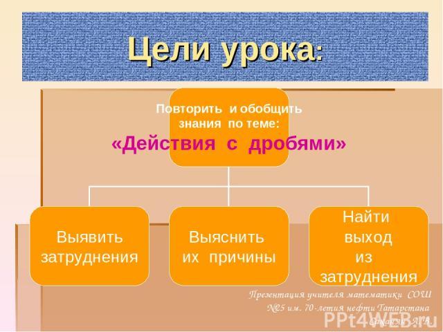 Цели урока: Презентация учителя математики СОШ №25 им. 70-летия нефти Татарстана Саканян А. В.
