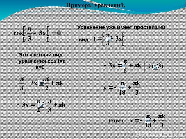 Запомни Частные случаи решений уравнения |a|< 1 а=0 а=1 а=-1