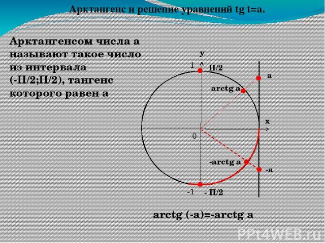 Определение Уравнения с неизвестной переменной, заданной в виде аргумента тригонометрической функции, называется тригонометрическим уравнением. Решить тригонометрическое уравнение – значит найти значения аргумента, приводящие данное уравнение в верн…