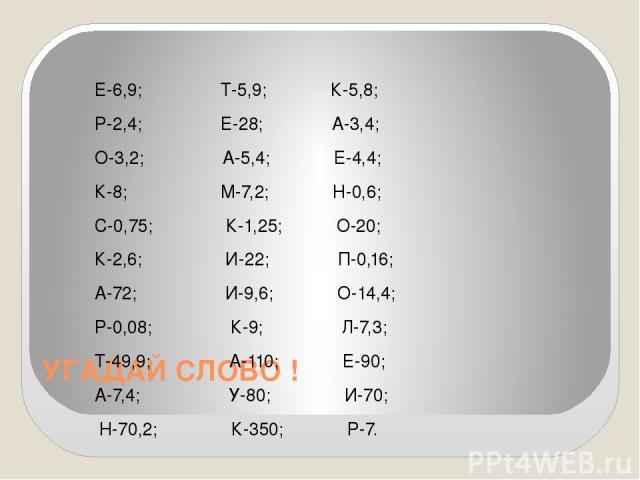 УГАДАЙ СЛОВО ! Е-6,9; Т-5,9; К-5,8; Р-2,4; Е-28; А-3,4; О-3,2; А-5,4; Е-4,4; К-8; М-7,2; Н-0,6; С-0,75; К-1,25; О-20; К-2,6; И-22; П-0,16; А-72; И-9,6; О-14,4; Р-0,08; К-9; Л-7,3; Т-49,9; А-110; Е-90; А-7,4; У-80; И-70; Н-70,2; К-350; Р-7.