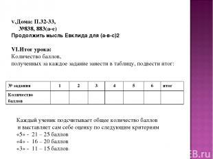V.Дома: П.32-33, №838, 883(а-е) Продолжить мысль Евклида для (а-в-с)2 VI.Итог ур