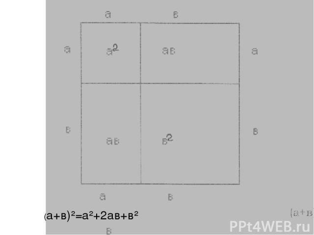 (а+в)²=а²+2ав+в² (а-в)²=а²-в²-2(а-в)в=а²-в²-2ав+2в²=а²-2ав+в² (а+в+с)²=а²+в²+с²+2ав+2ас+2вс
