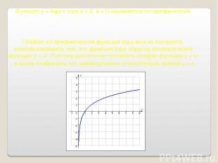 Функция y = loga х (где а > 0, а =1) называется логарифмческой. График логарифми